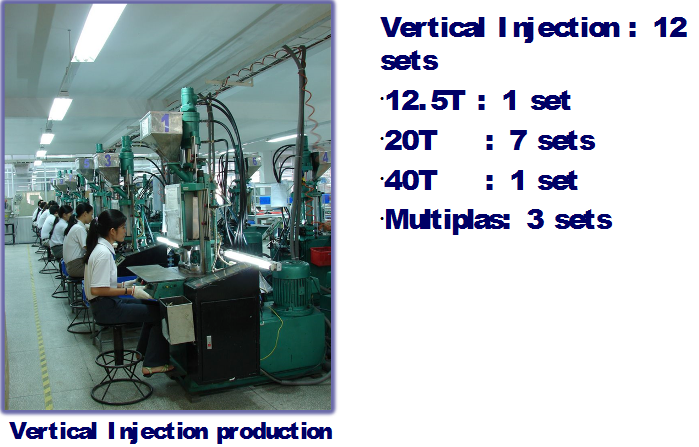 Vertical Injection